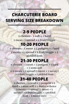 ever wonder how much of what you should get when making a charcuterie board for a party? here's a simple, broken down serving size chart! This Thanksgiving Charcuterie Board is one of the easiest Thanksgiving Dessert Party, Snacks Für Party, Appetizers For Party, Appetizer Recipes, Simple Appetizers, Party Food Bars, Diy Snacks, Brunch Party, Dessert Food