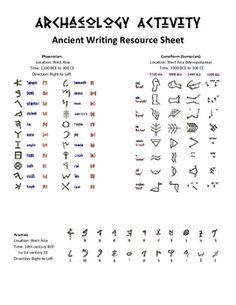 4th grade chapter 1 ancient civilizations symbols and meanings for cuneiform tablet writing. Black Bedroom Furniture Sets. Home Design Ideas