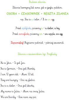 BLOG EDUKACYJNY DLA DZIECI: J. ANGIELSKI - PODSTAWY English Grammar, Teaching English, Alphabet, Polish Language, Hand Lettering, Education, Learning, School, Songs