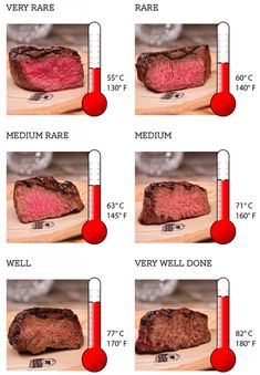 Beef Meat Thermometers - Go Rare - Essen - Meat Recipes Cooking Temp For Beef, Cooking The Perfect Steak, Cooking Time, Cooking 101, Smoker Cooking, Cooking Ideas, Cooking Corn, Cooking Salmon, Cooking Turkey