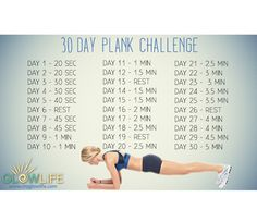 Combine this with squat challenge and upper arm exercises. Plank Challenge Chart, Thigh Challenge, Squat Challenge, 30 Day Challenge, Planking Challenge, 30 Day Fitness, Fitness Diet, Upper Arm Exercises, Keep Fit