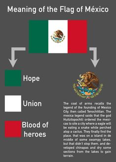 Meaning of the flag of Mexico Mexico Tattoo, Mexico Wallpaper, Mexican Artwork, Mexican Art Tattoos, Chicano Love, Latino Art, Mexican Revolution, Aztec Culture, Mexican Flags