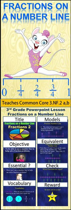 Third Grade Fractions 2 teaches students how to use a number line to identify and plot fractions. In addition a number line is used to compare equivalent fractions. To see this product click Visit.