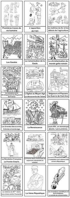 Programmation spiralaire en Histoire et frise chronologique   MA MAITRESSE DE CM1-CM2 Art History Memes, Mont Saint Michel, History Teachers, Activities For Kids, Sheet Music, How To Become, Education, Montessori, Place
