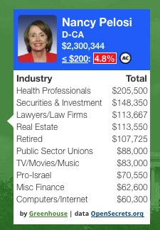 Politicians For Sale? There's An App For That