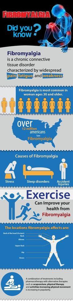 Fibromyalgia Facts