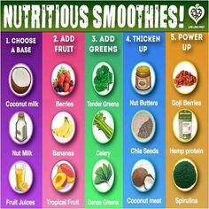 Healthy smoothie ideas.