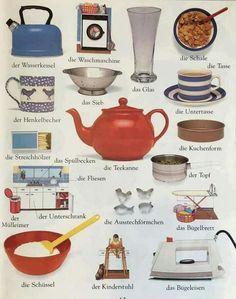 German Grammar, German Words, Learn German, Learn English, German Resources, English Time, German Language Learning, Alphabet Cards, Le Chef