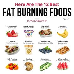 Must-see nutrition advice to produce any meal wholesome. Check out the quite smart nutrition pin-image reference 2132143231 today. Weight Loss Meals, Diet Plans To Lose Weight, Healthy Weight Loss, Losing Weight, Best Food For Weight Loss, Dr Oz Weight Loss, Healthy Smoothie, Healthy Snacks, Healthy Eating