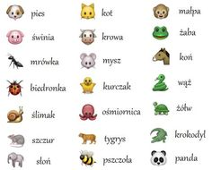 I made this little polish picture dictionary of animals ft whatsapp emojis E Learning, Polish Alphabet, Lerntyp Test, Serbian Language, Polish To English, Learn Polish, Polish Words, Polish Language, Picture Dictionary