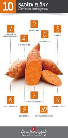 A batáta rendkívül gazdag béta-karotinban, de megtalálható még bene a C-, B1-, B2-, B6- és E-vitamin, és sok fehérjét is tartalmaz. Bővelkedik ásványi anyagokban is, a kálium és a mangán tartalma külön kiemelendő. Rostjai támogatják az emésztést, de fontosak a koleszterinszint szabályozásában is. Antioxidánsaival jelentős védelmet nyújt valamennyi sejtünk számára a káros oxidatív folyamatokkal szemben. Cseréld le te is a hagyományos burgonyát batátára az étkezésedben!  Az egészség legyen veled! Doterra, Home Remedies, Allergies, Sweet Potato, Health Fitness, Herbs, Healthy Recipes, Vegetables, Fruit