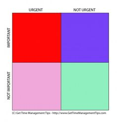 Important but non-urgent activities - Q2 of the time management matrix  http://www.GetTimeManagementTips.com
