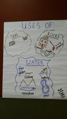 Uses of soil, rocks, and water anchor chart from workshop 1st Grade Science, Teaching First Grade, First Grade Classroom, Kindergarten Science, Science Fun, First Grade Math, Elementary Science, Science Classroom, Teaching Science