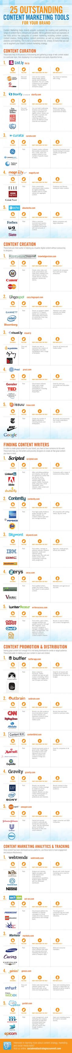 10 Awesome Infographics to Guide your Marketing Plan for 2014 - Search Engine Journal