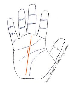 In palmistry marriage line is located under your little finger. Marriage line tells you future of your marriage. In this post you will learn about marriage line as per Indian Palmistry. End Of Marriage, Indian Palmistry, Line Love, Hand Lines, Love Signs, Divorce, Meant To Be, Career, Relationship