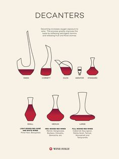 Expert tips on choosing a wine decanter. If you enjoy red wine or drink more affordable wine on a regular basis, then using a decanter is a great idea.