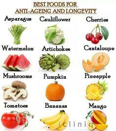 best foods for anti-ageing and longevity #plantbased #diet #health #detox #vegan #vegetarian