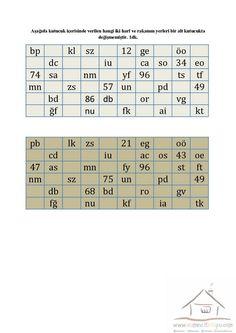 4.Sınıf Dikkat Etkinlikleri | Dikkat ve Görsel Algılama Worksheets, Periodic Table, Periodic Table Chart, Countertops