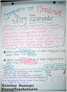 blog post anchor charts and ideas for interactive notebooks compare and contrast two or more characters in a story bies included young teacher love by kristine nannini