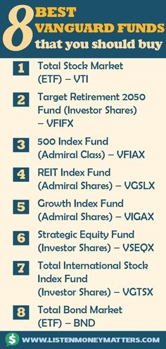 The 8 Best Vanguard Funds Worth Buying Right Now in March 2020 - Finance tips, saving money, budgeting planner Stock Market Investing, Investing In Stocks, Investing Money, Investment Tips, Retirement Investment, Investment Companies, Investment Portfolio, Early Retirement, Avantgarde