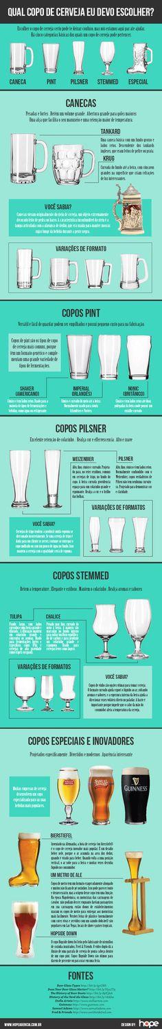 Infográfico sobre os copos ideias para consumir cerveja! by Hope Productions