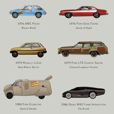 The Filmography of Cars, An Illustrated Chart Featuring 71 Iconic Vehicles From TV Shows & Films