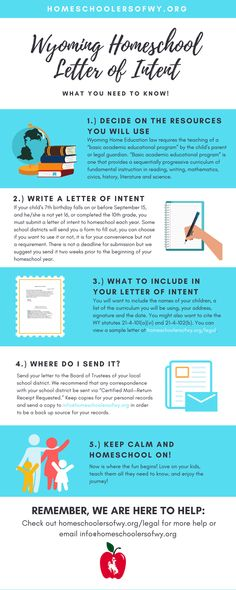 free letter template of intent for business letter of intent pinterest - Kaufabsichtserklarung Muster