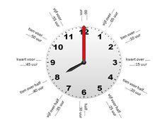 Oefenen met klokkijken, minuten
