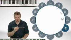 Circle Of 5th's - Easy Piano Theory Lessons