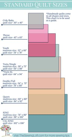 Quilt Size Chart | The Ultimate Quilters Guide - The Sewing Loft