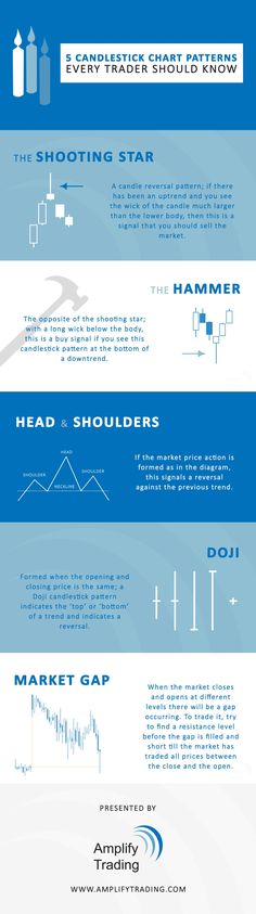 As an overview, quick guide, or tool for review, this infographic - the importance of an economic calendar for day trading