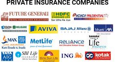 Top 10 Best Private Insurance Companies In India September 2019