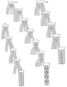 Spinning, weaving, leather - magic braids plaiting. Bag strap?