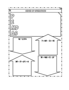 Doodle Note Templates Bundle  Notes Template Students And Math