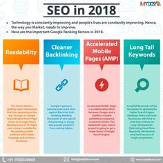 We have seen various updates in Google Search Engine in past few years. Whether it was Panda Refresh or Hummingbird, all of them have but one goal, to make Google Search Engine more relevant for users. With the continuous growth and development of Artificial Intelligence, it's not easy to be precise about the updates of SEO 2018. However, based on Google's past updates, we can make an educated assumption of where the future of SEO Optimization will lead to.