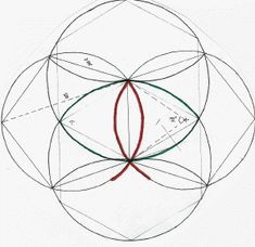 vesicapiscis: Each field interfaces with the other creating a turbulent field of virtual energy. The Vesica Piscis depicts the creation of a central province of foam-like probabilities that emerge as a result of the interaction between two or more quantum fields of energy.