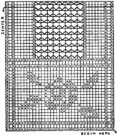 Crochet table runner pattern | Free Crochet Patterns  Free