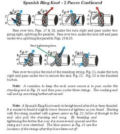 Part 3 Instructions of the 2 Pass Spanish Ring Knot