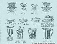 Davidson 1931 Catalogue 08 | Antique & Collectable Glass Encyclopedia