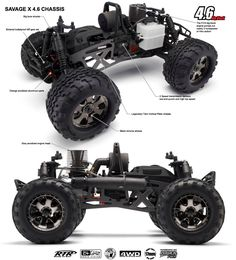 ::HPI RACING:: - RTR Savage X 4.6... Can't wait till spring!