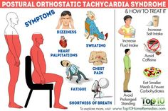 Postural Tachycardia Syndrome symptoms and how to treat it