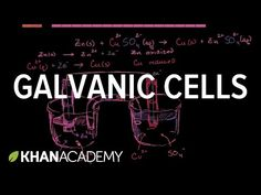 How to use a redox reaction to construct a galvanic/voltaic cell to produce a flow of current.. Shows the flow of electrons and ions, and explains the role of the salt bridge.