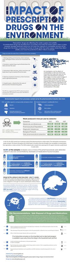 Fresh on IGM > Prescription Drugs Environmental Impact: Learn how prescription drugs are affecting the water supply and wildlife creating the potential to further affect millions people.  > http://infographicsmania.com/prescription-drugs-environmental-impact/