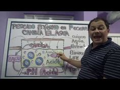 YouTube Candida Albicans, Youtube, Natural Medicine, Metabolism, Social Networks, Fungi, Tips, Youtubers, Youtube Movies