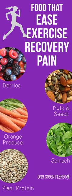 5 Foods to Help Ease Your Muscle Pain
