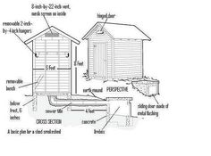 This site offers different types of smokehouses and smokehouse plans.