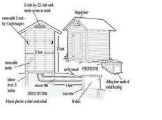 Cowgirl's Country Life: Construindo um fumante frio (smokehouse)