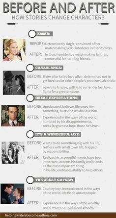 Before and After: How Stories Change Characters