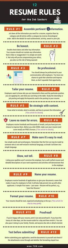 12 resume tips for all the job seekers out there!!!