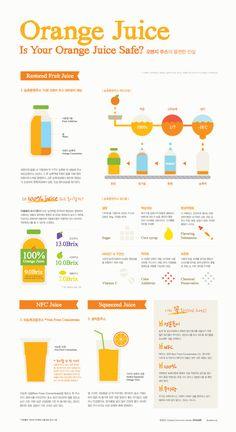 slowalk :: [인포그래픽] 오렌지주스의 불편한 진실